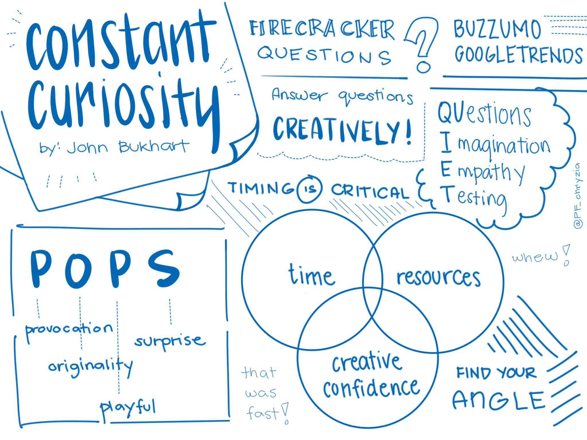 Constant Curiosity sketch note