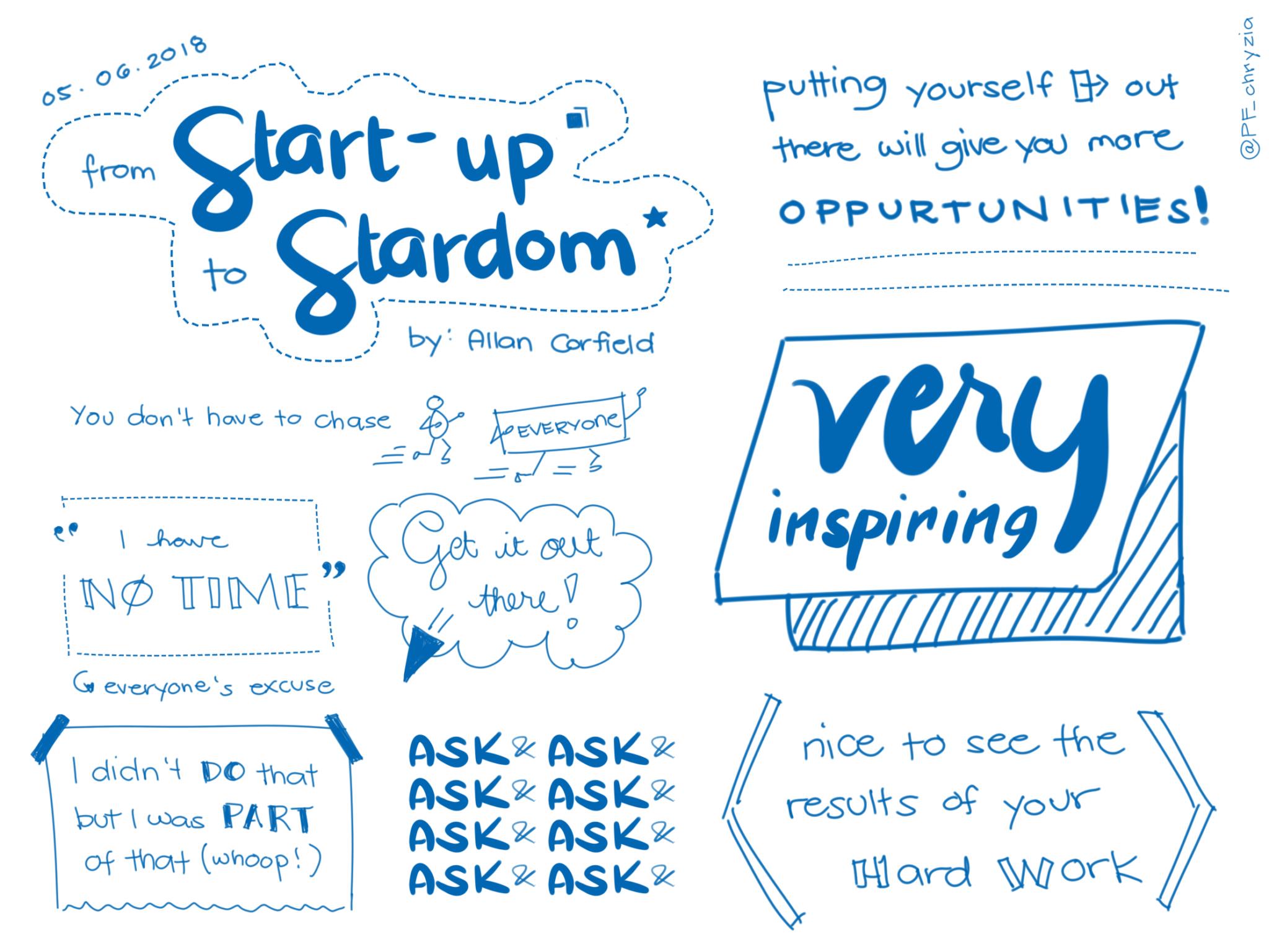 Start up to Stardom sketch note