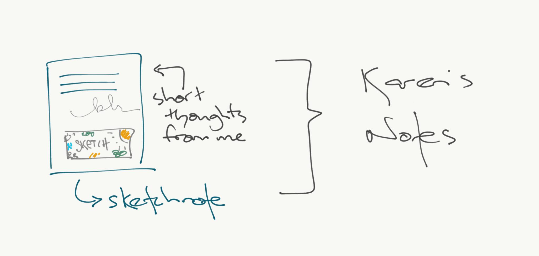 Karen's notes sketch