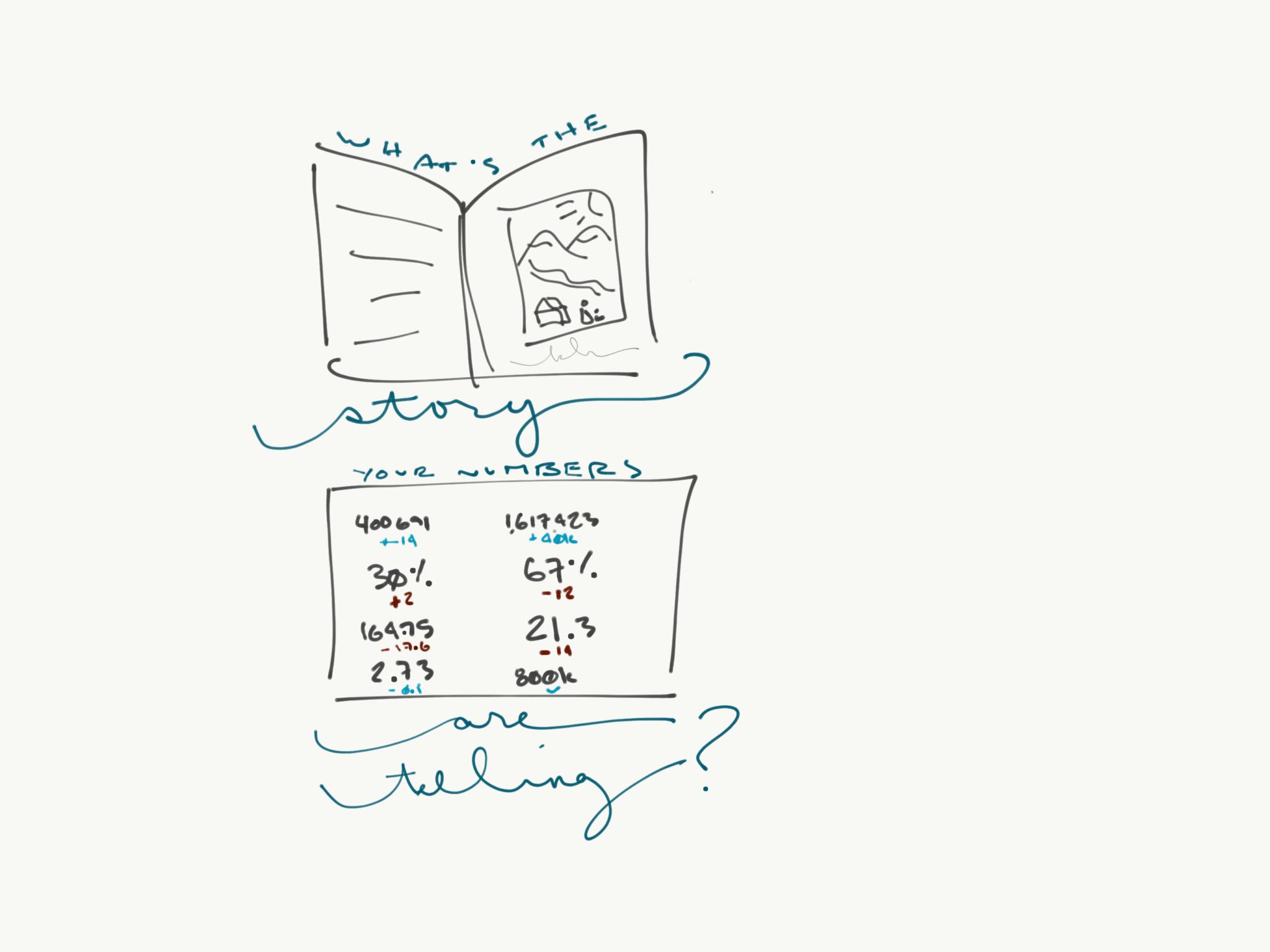 Karens sketchnotes