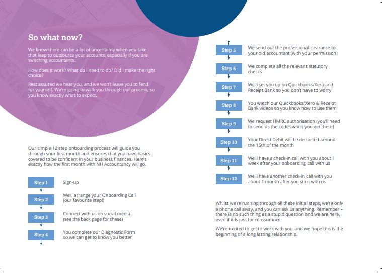 double page spread describing accountants onboarding process